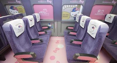 Trem Hello Kitty