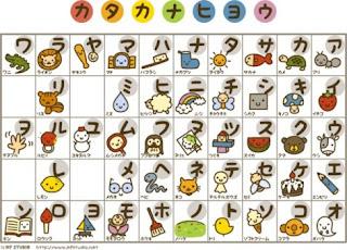 katakana y dibujos