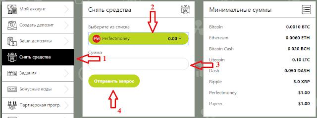 Вывод средств из проекта Tycap io