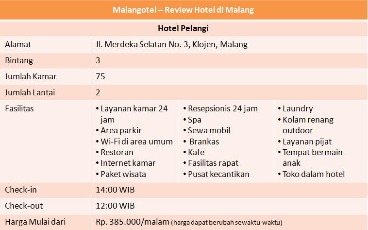 Tabel berisi alamat Hotel Pelangi, bintang, jumlah kamar, jumlah lantai, fasilitas hotel, jadwal check-in/check-out dan harga termurah Hotel Pelangi Malang.
