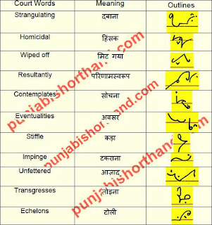 court-shorthand-outlines-20-april-2021
