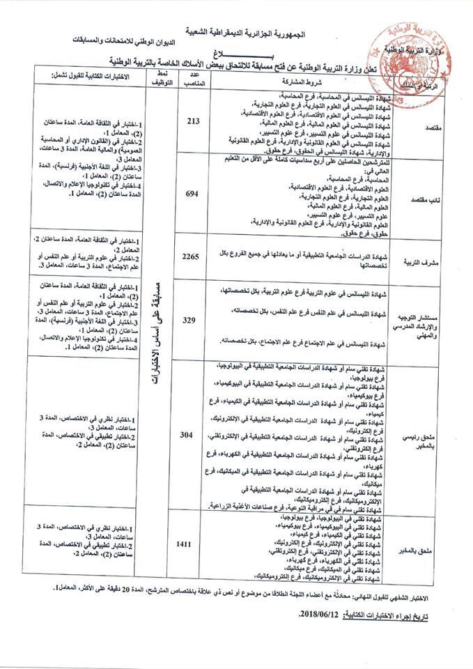 التخصصات المطلوبة للمشاركة رسميا في مسابقة الاداريين 2018