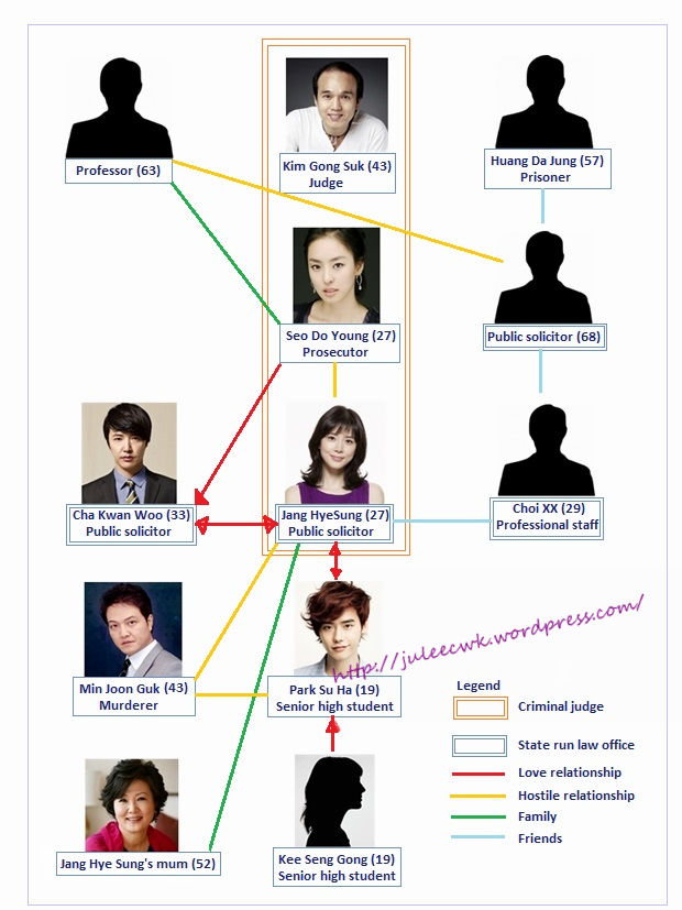 Profil biodata pemain dating agency cyrano