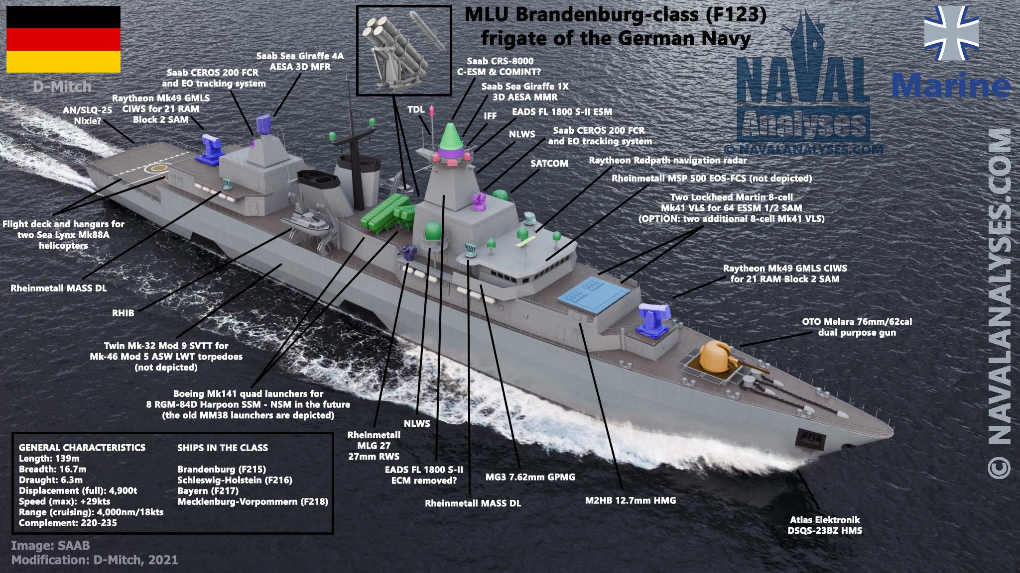 f123-frigate%2BMLU.jpg