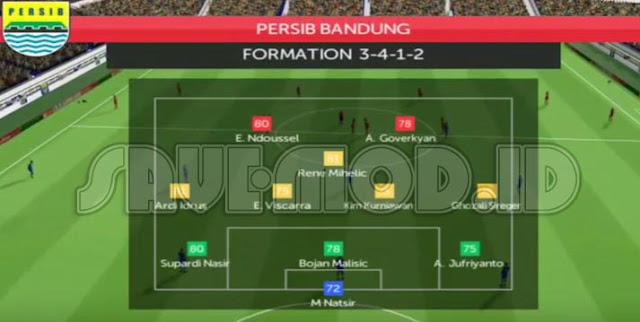 Download FTS 2020 MOD Liga Indonesia ( Shopee Liga 1 Indonesia 2019 )