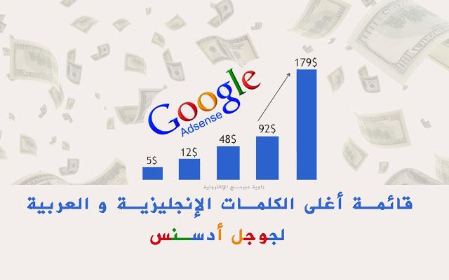 قائمة أغلى الكلمات الإنجليزية و العربية لجوجل أدسنس 2021 top paying google adsense keywords list