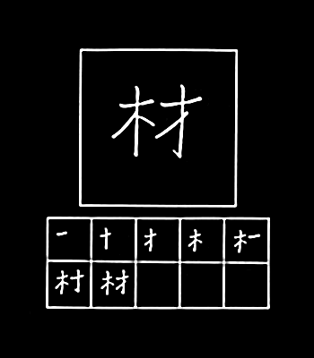 kanji material