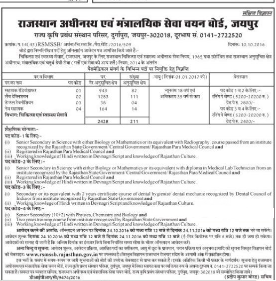 RSMSSB Vacancy for 2639 Assistant Radiographer & Lab Technician