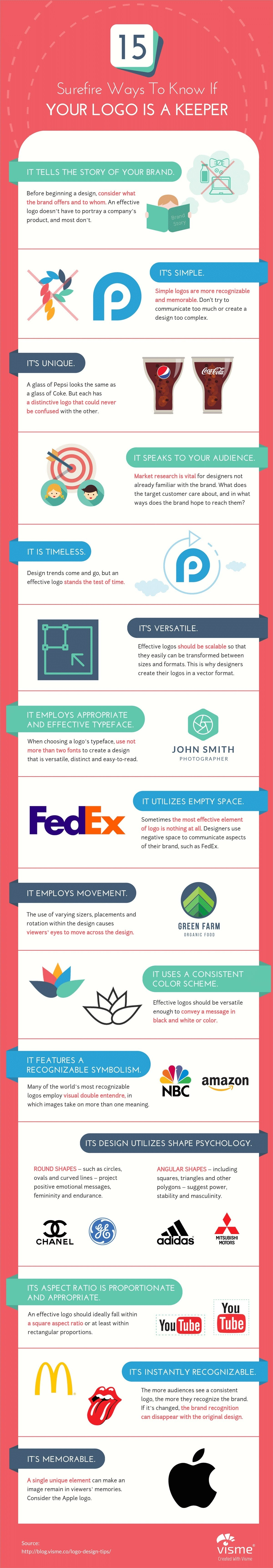 15 Surefire Ways to Know If Your Logo Is a Keeper #infographic