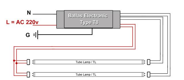Double Tube Lamp (fluorescent) dengan 1 Ballas Elektronik T8