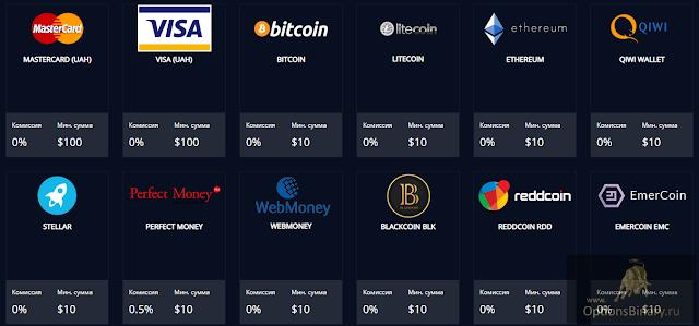 Pocket Option - Платежные системы