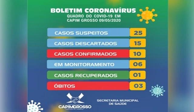 Capim Grosso coronavírus
