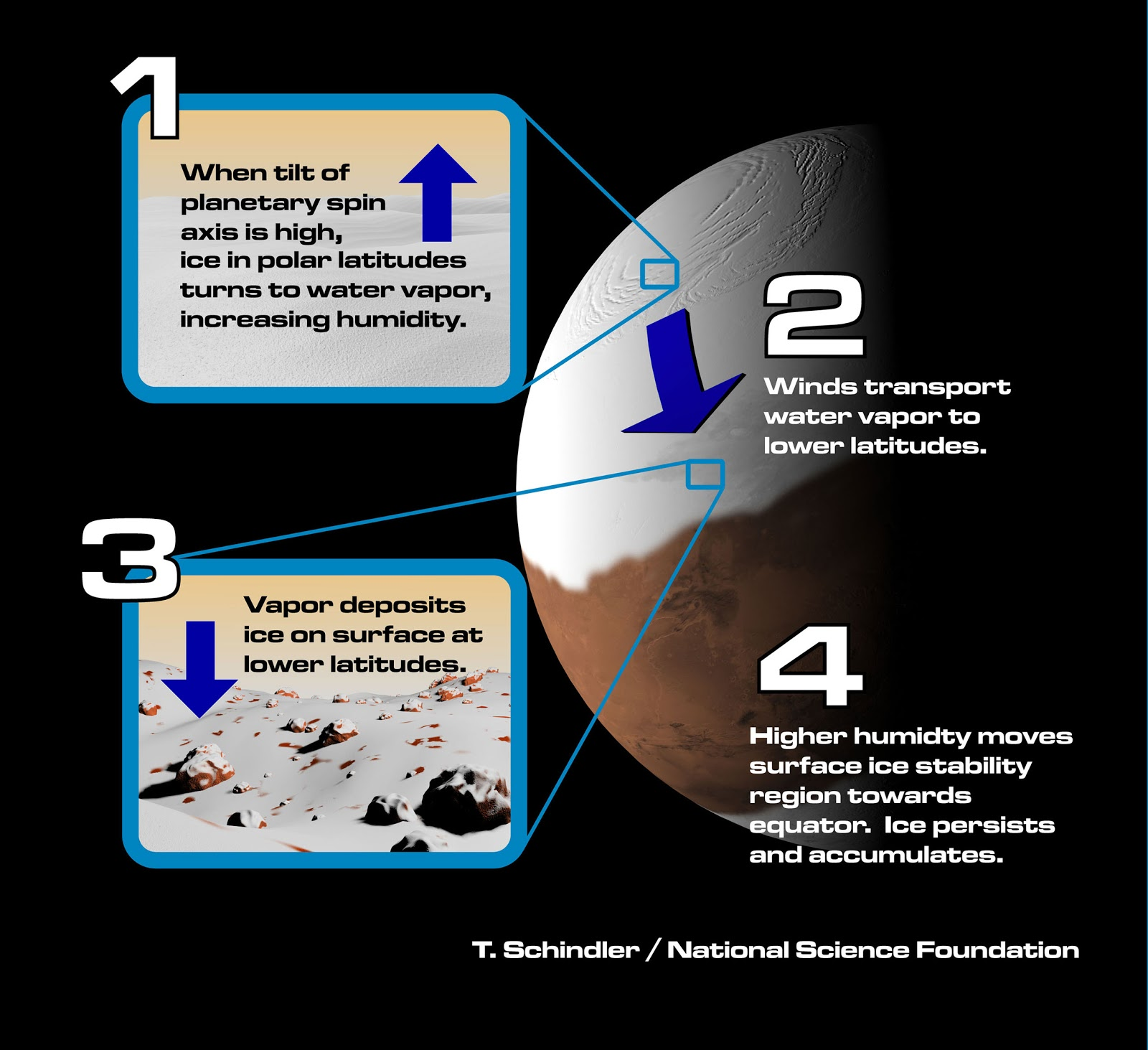Mars στον Σκορπιό που χρονολογείται ραντεβού με παλιά έπιπλα καρυδιάς