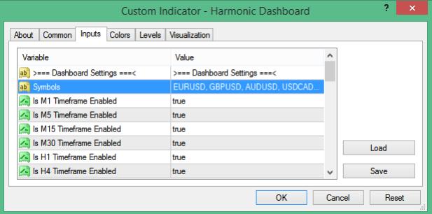 Chart Pattern Dashboard MT 4 Indicator