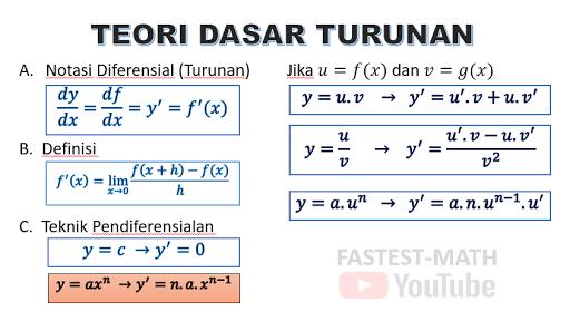 Soal Dan Pembahasan Turunan Fungsi Aljabar Diferensial Materi Matematika Sma Fastest Math
