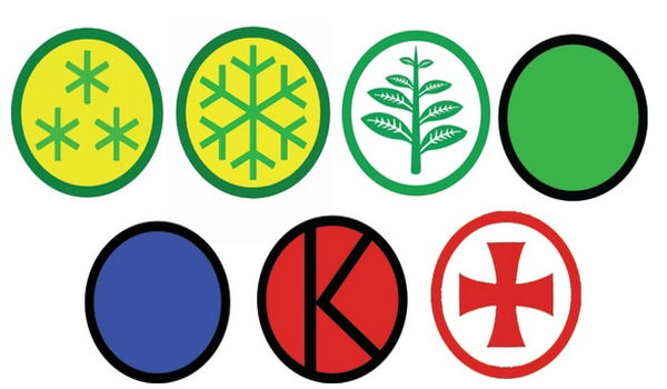 Arti Simbol Pada Kemasan Obat