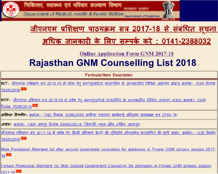 Rajasthan GNM Counselling Merit list 2018