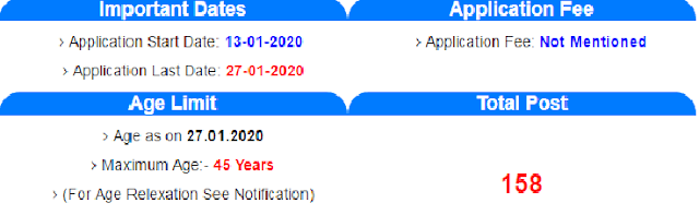 DELE Subject Specific Resource Persons Online Job Apply 2020