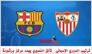 ترتيب الدوري الإسباني...تألق النصيري يهدد مركز برشلونة