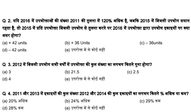 BAR graph Questions answer example in hindi