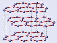 Física Y Química 4º Eso Química Del Carbono