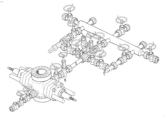 Typical choke manifold design (Courtesy Cameron Iron Works