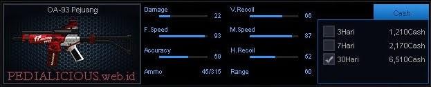 Detail Statistik OA-93 Pejuang