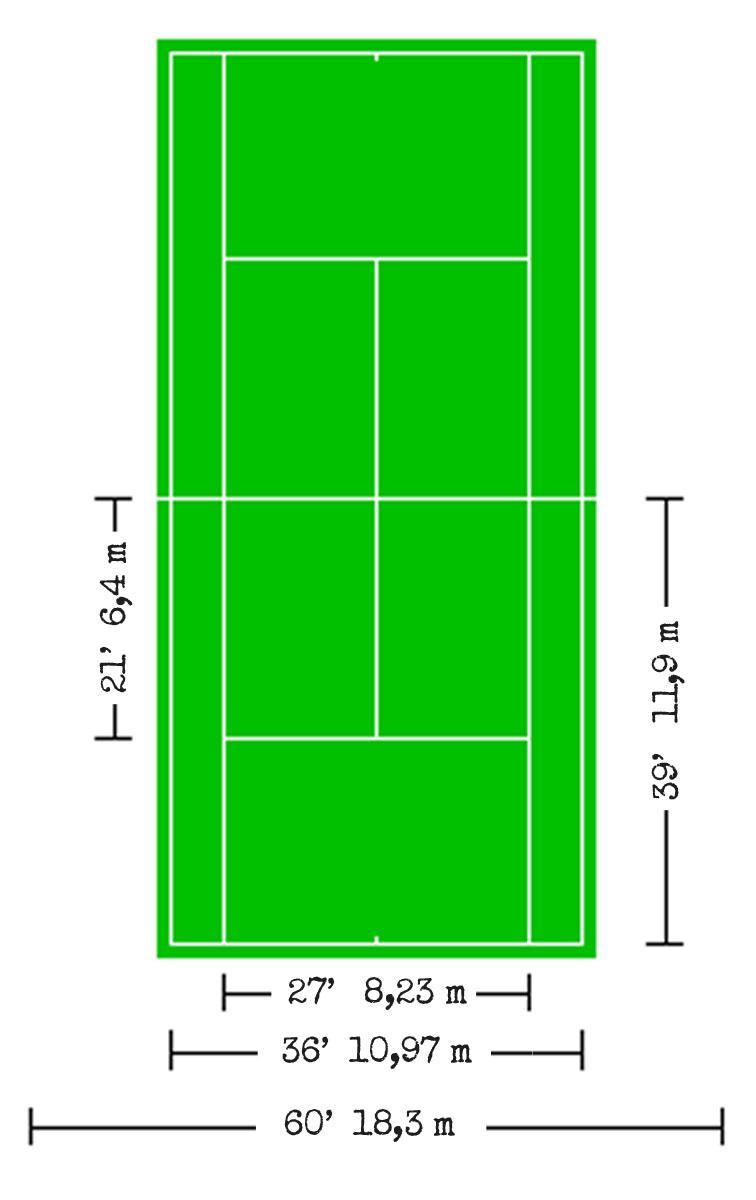Lapang Tenis Meja : lapang, tenis, Ukuran, Lapangan, Tenis, PENJAS, ORKES