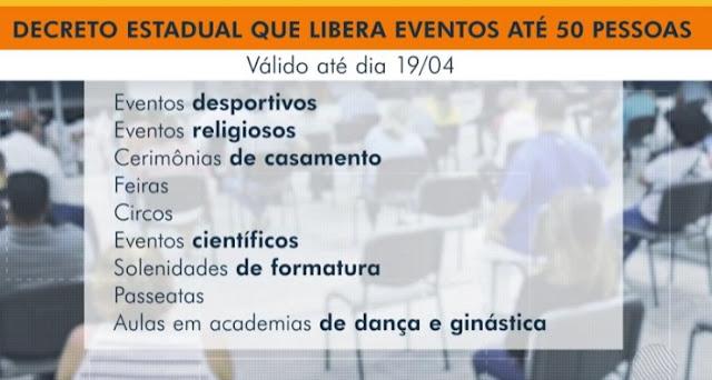 Decreto que libera eventos na BA vale para encontros científicos, corporativos e religiosos; festas e shows seguem proibidos
