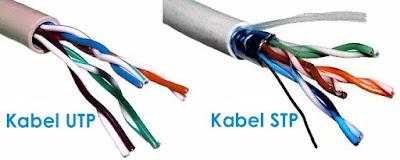 Kelebihan dan Kekurangan Kabel Jaringan UTP dan STP