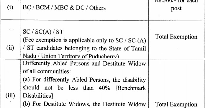 mad Online Form Govt Job Th P on