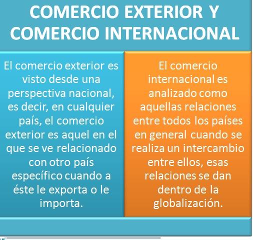trafico internacional comercio internacional y comercio