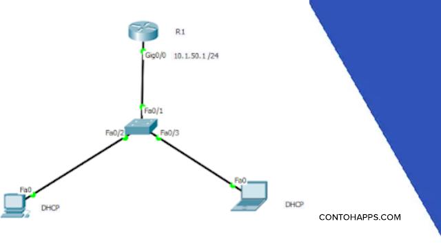 Cara Membuat Jaringan DHCP pada Packet Tracer