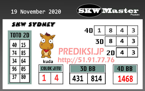 Skw Master Sidney Kamis 19 November 2020