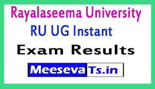 Rayalaseema University RU UG Instant Exam Results