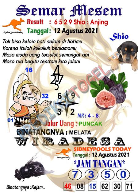 Syair Semar Mesem SDY Kamis 12 Agustus 2021