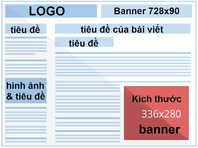 336x280 CÁC KÍCH THƯỚC ĐẶT QUẢNG CÁO BANNER & ADSENSE TRÊN CÁC TẠP CHÍ BLOG/WEBSITE