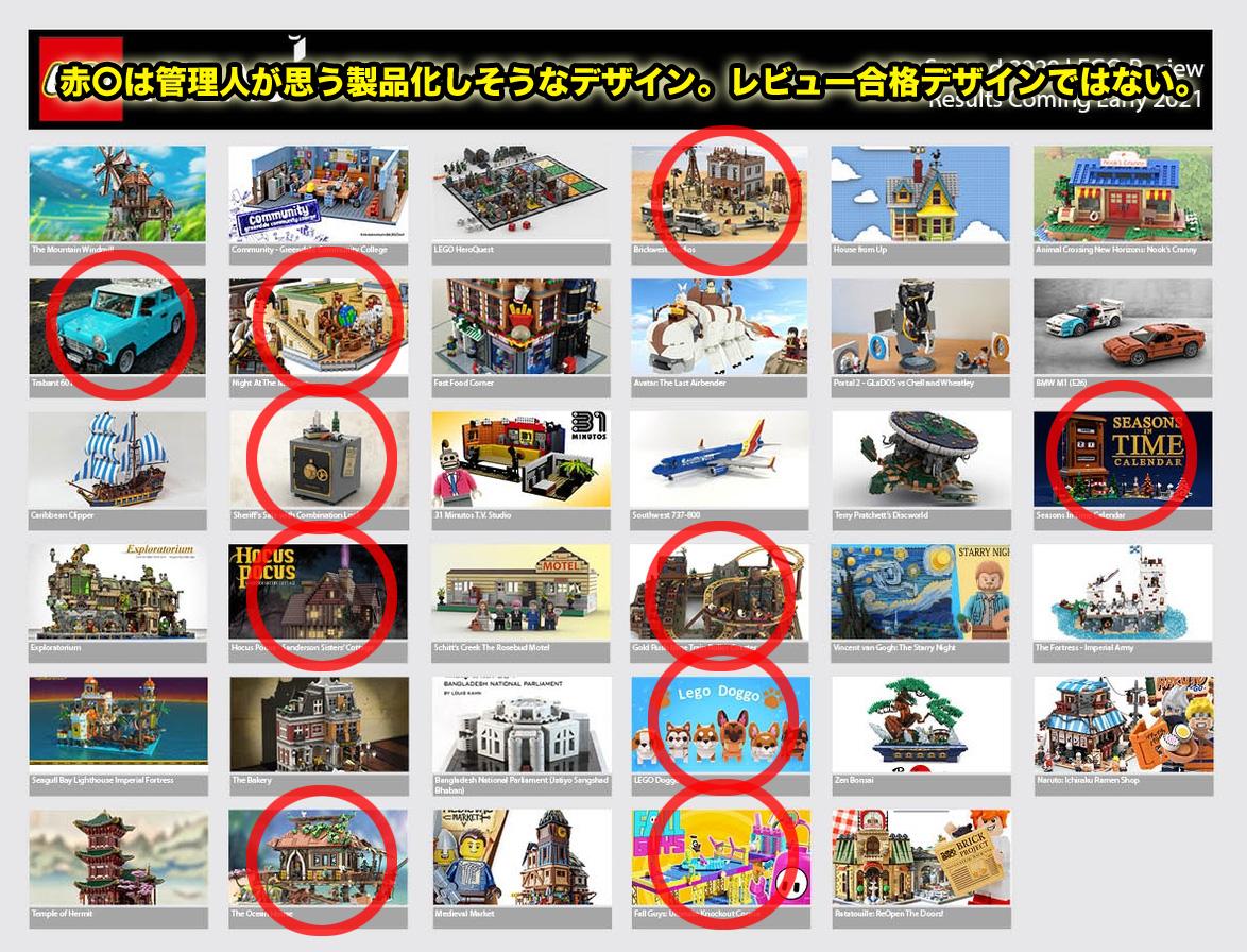LEGOアイデア製品化35候補決定!どれが欲しい?2020年第2回1万サポート獲得デザイン