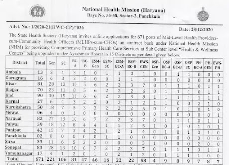 NHM-Recruitment-2020