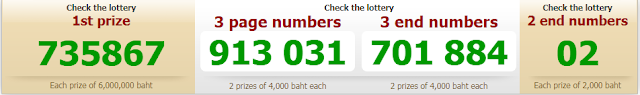 Thai Lottery This day Dwell Result For 30-12-2018 | Closing Game