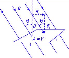 Gambar garis gaya magnet
