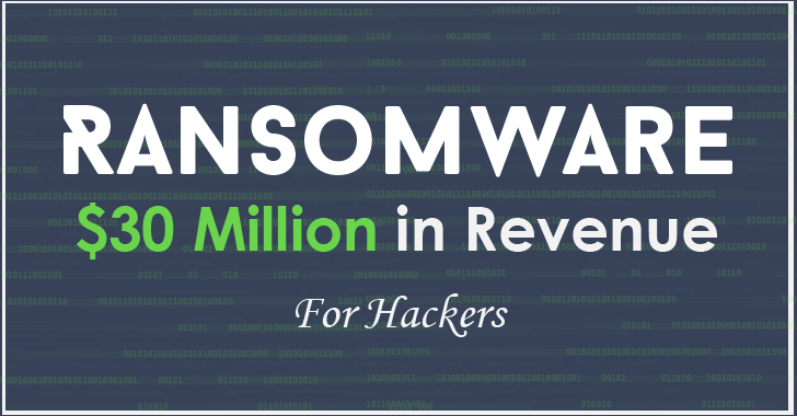 Cisco Takes Down Ransomware Operation Generating $30 Million in Revenue For Hackers