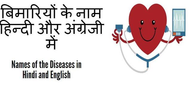 रोगो के नाम, और उनसे प्रभावित होने वाले अंग
