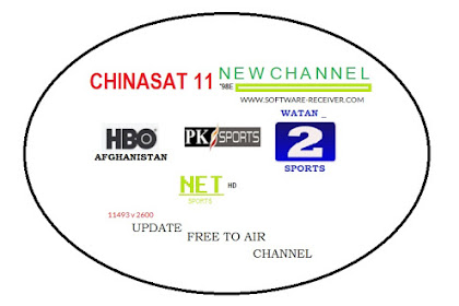 New Channel Sports On Chinasat 11' 98E - PK Sports HD
