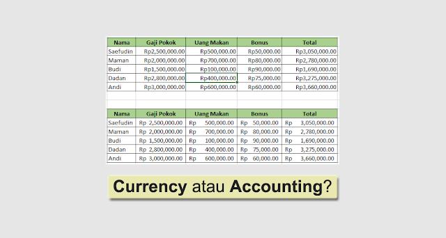Membuat Format Mata Uang Rupiah di Excel