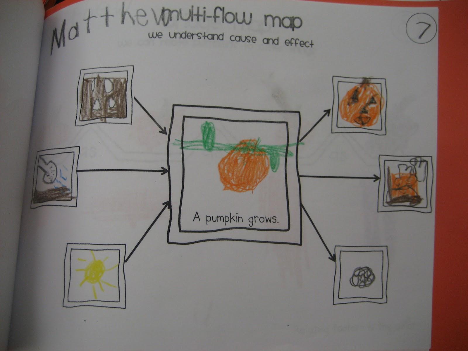 My Crazy Life In Kindergarten October Science