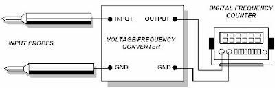 External-Wiring-Layout-Voltage-Frequency-Converter