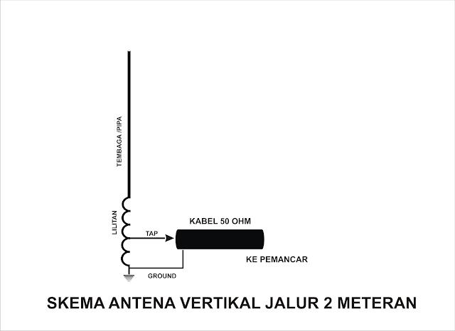 Cara membuat antena pemancar 2 meteran
