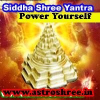 What is shree yantra, Power of shree yantra, mantra or spell to chant before shree yantra, simple Method to worship shree yantra, Things used in worshipping shree yantra, Benefits of Shree yantra, How to siddha Shreeyantram, Mystery of shree yantra.