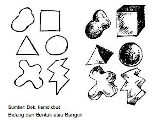 Image Result For Contoh Bentuk